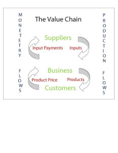 The-Value-Chain-232x300
