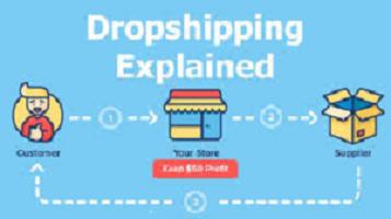 Drop-shipping-300x168