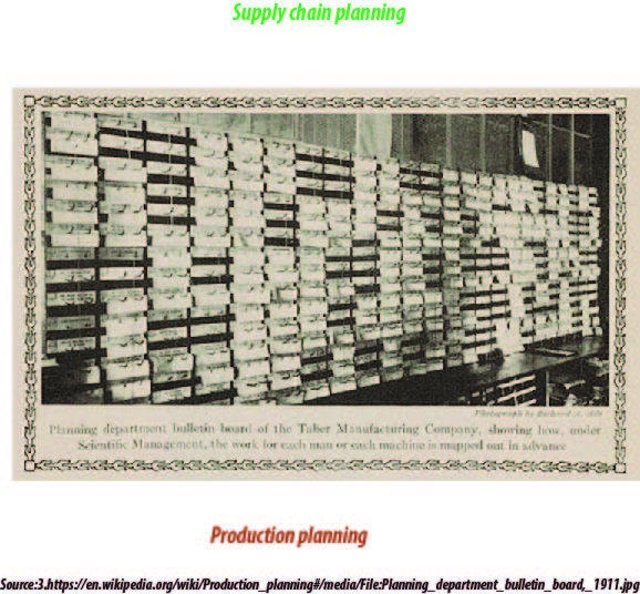supply-chain-planning1