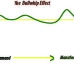 Bullwhip_Effect_1-150x150-1